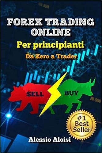 Come Fare Soldi col Trading: 4 Cose che Devi (Assolutamente) Imparare