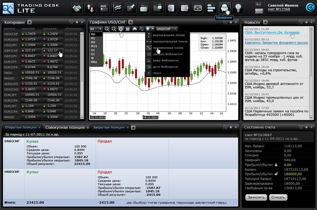 manuale trading forex pdf