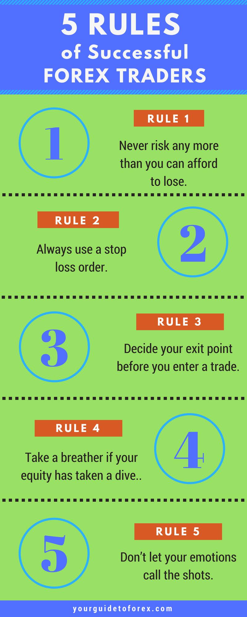 Strategia di trading di azione facile sui prezzi Forex - ForexMT4Systems