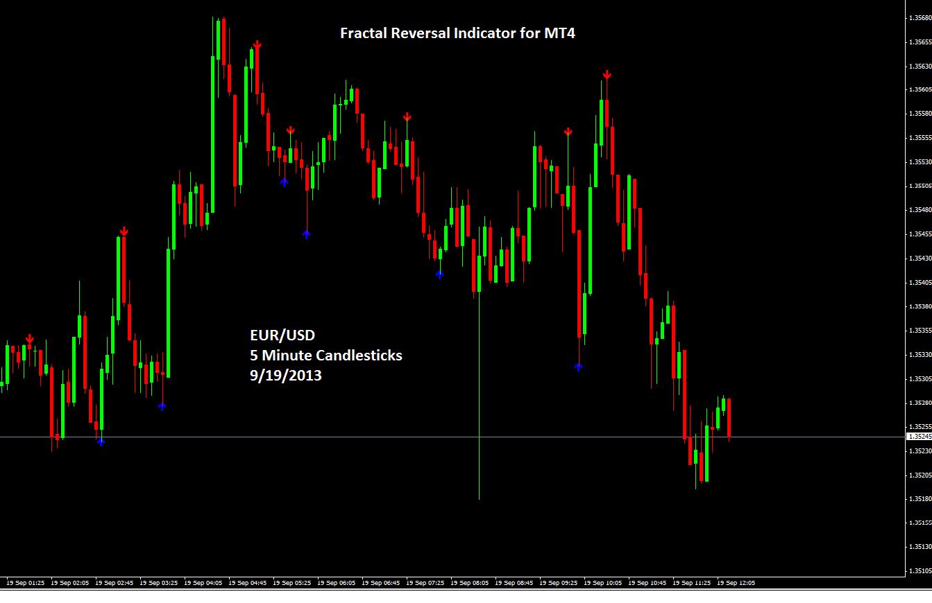 option time piattaforma opzioni binarie trading 20opzioni 20binarie 20 20 20opzioni 20binarie 20demo htm