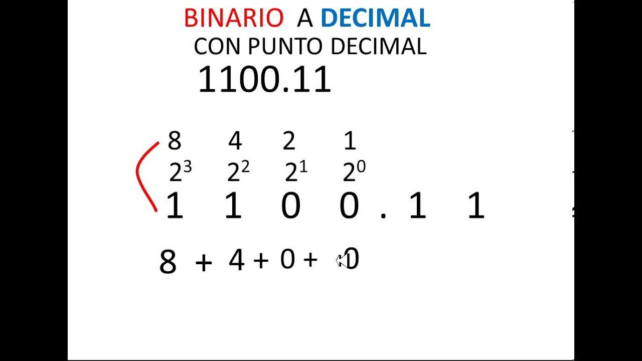 swiss bank binary option