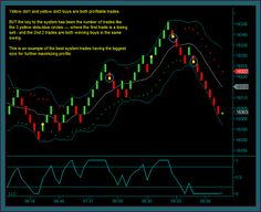 stock option trading system