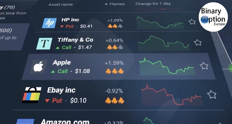 turbotax option trading opzioni binarie ricarica con paypal