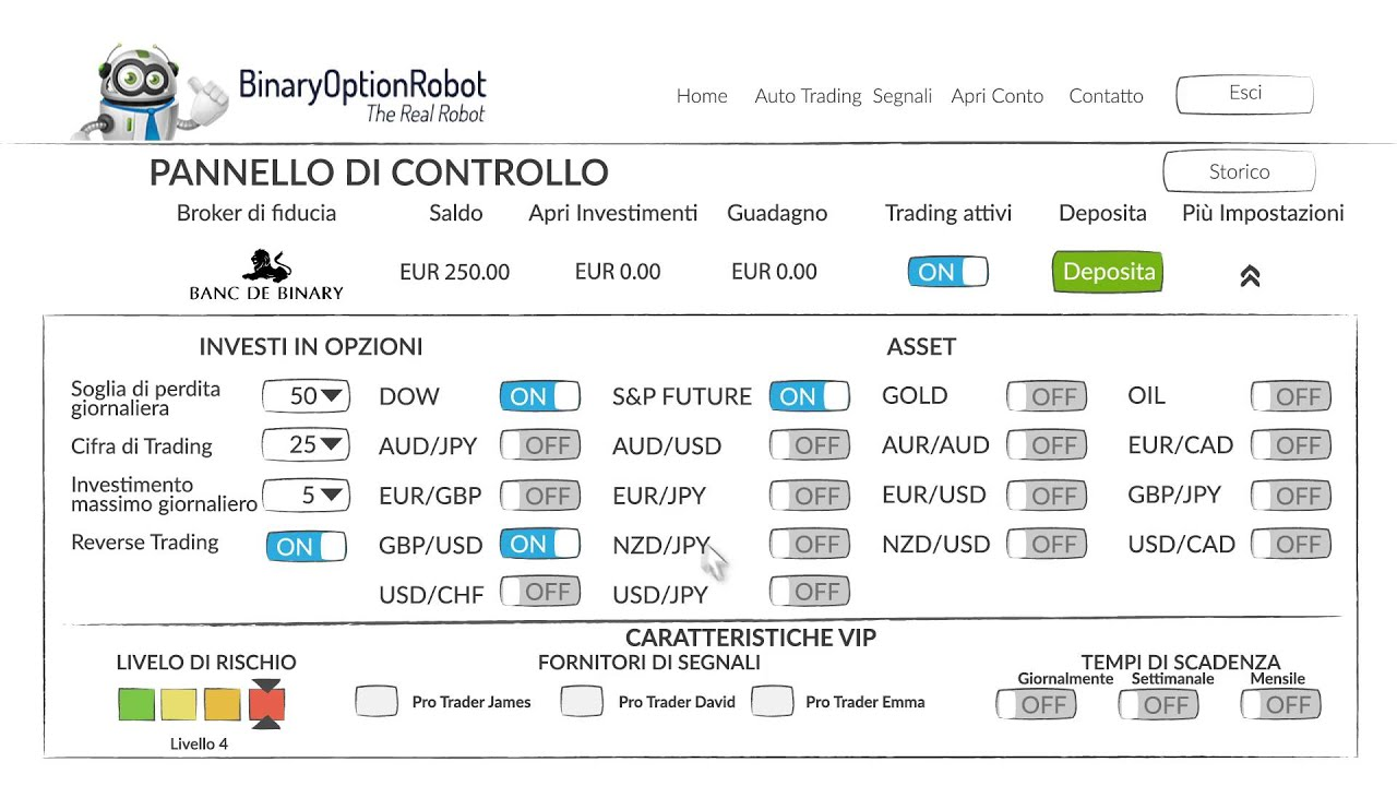 Miglior software trading automatico per opzioni binarie