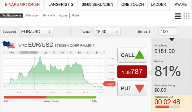Euro dollar forex : Tiger web opzioni binarie
