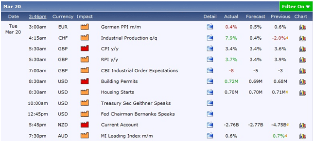 IQ Option: depositare e prelevare con Postepay è possibile, ecco come fare!