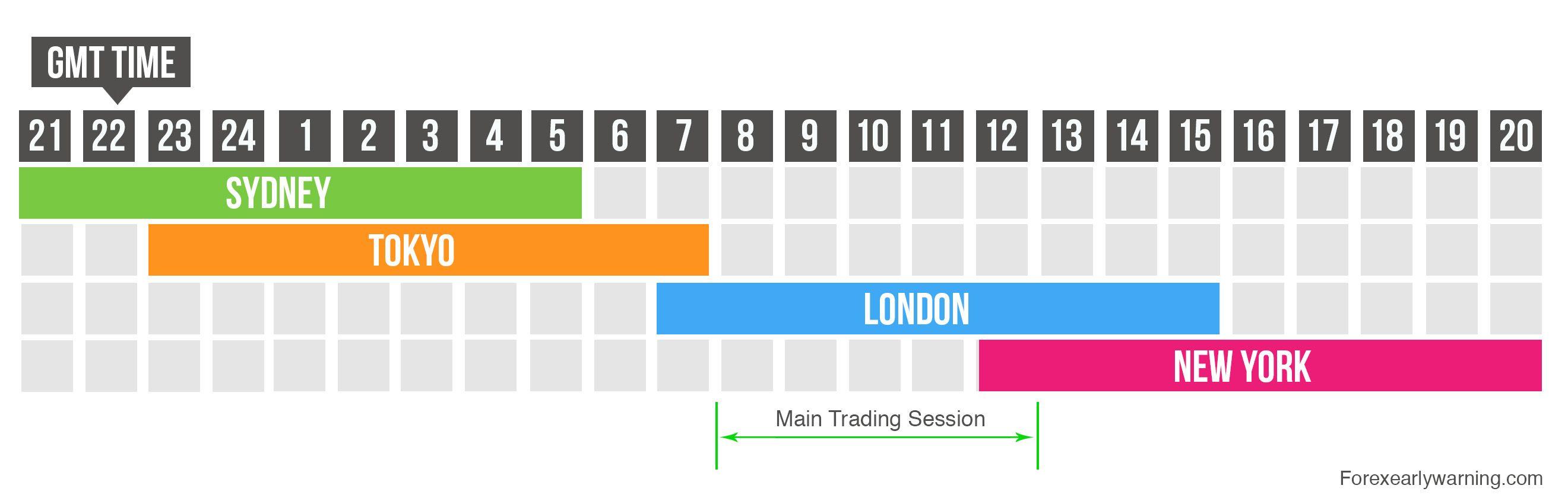 Miglior trader opzioni binarie pamela rossi - mainighlehan's blog