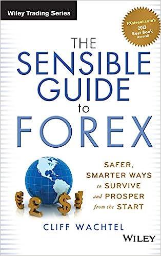 I migliori libri di trading per imparare – Guadagnare sul Forex