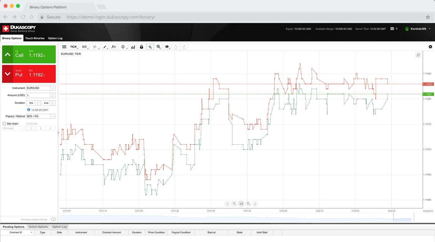Opzioni binarie con sentiment : Trading online iq option