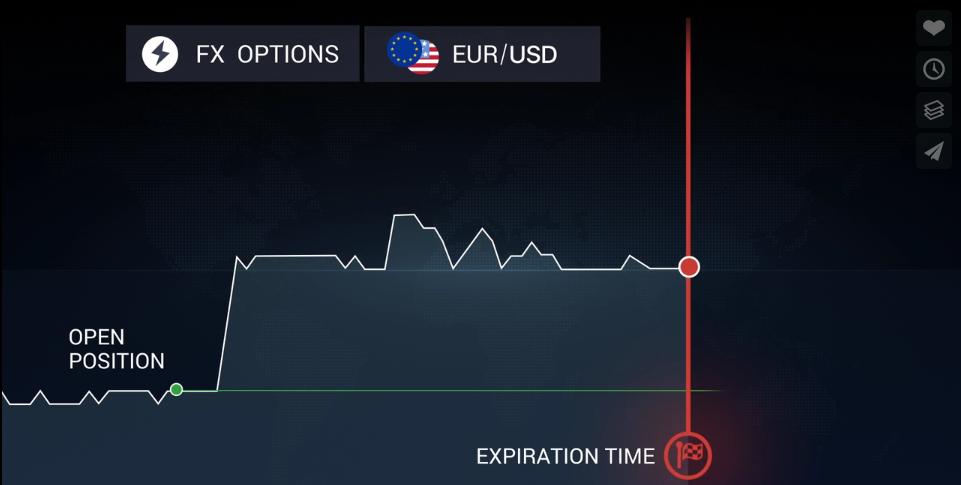 trading binario come funziona programmi per trading
