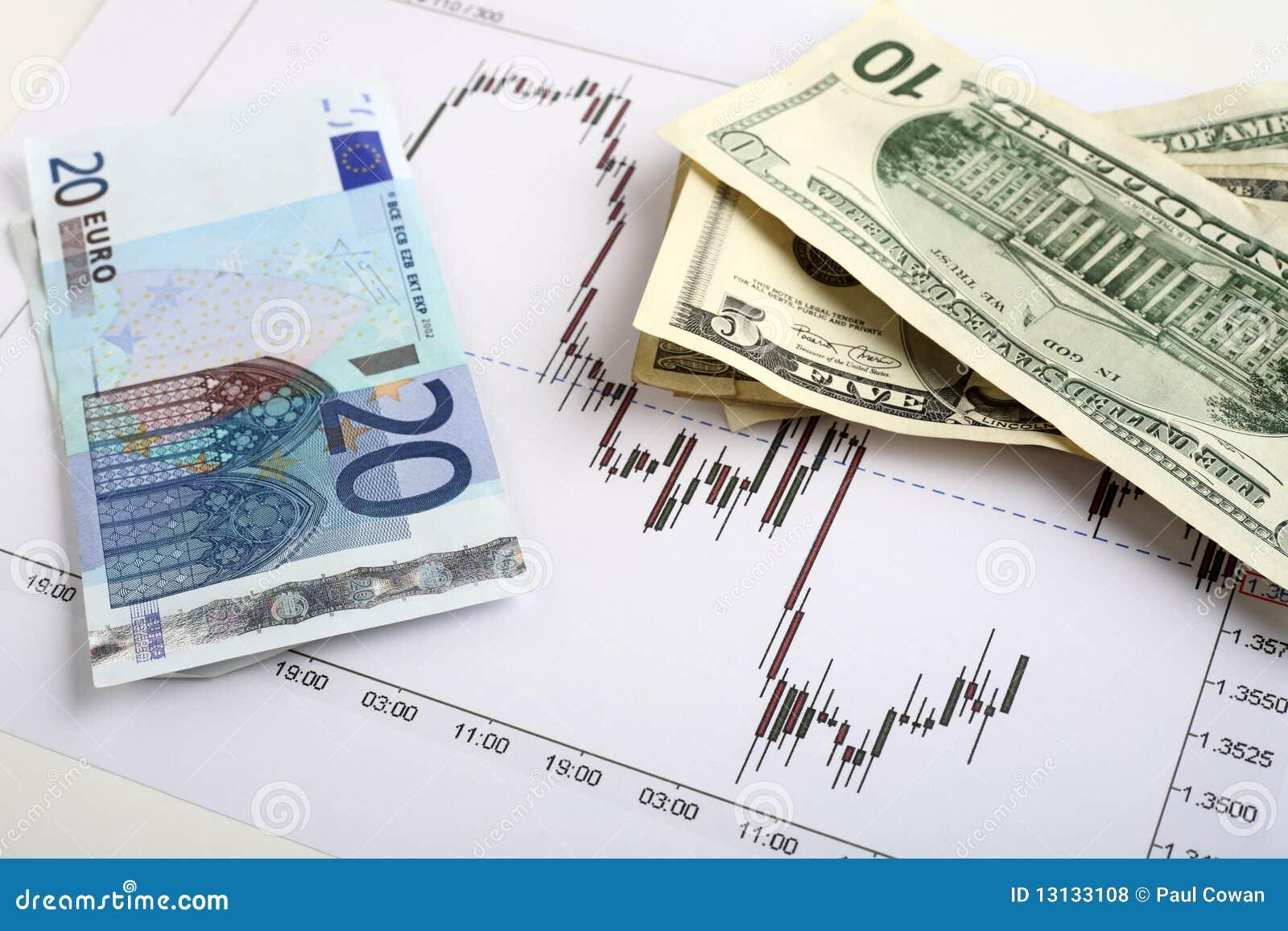 forex dollaro euro cambio valuta forex