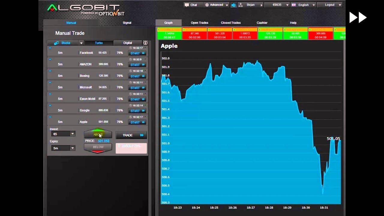 trading in opzioni con percentuali grandi investitori test forex strategy free
