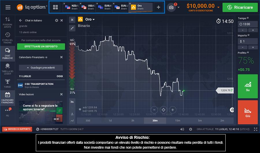 broker trading binario