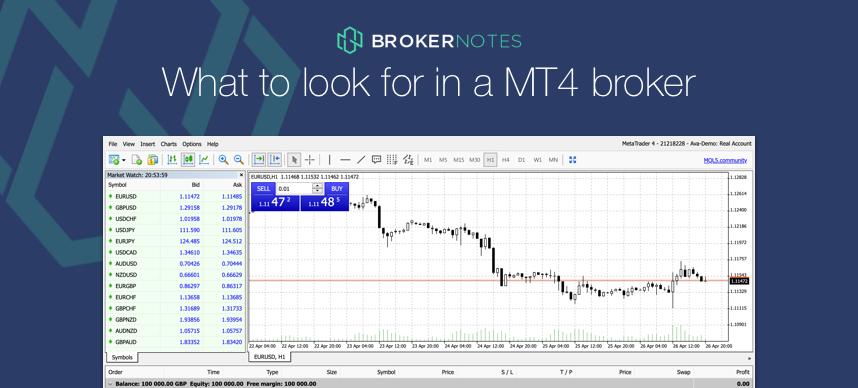 I 7 migliori Forex broker di oggi, leggi la nostra recensione!