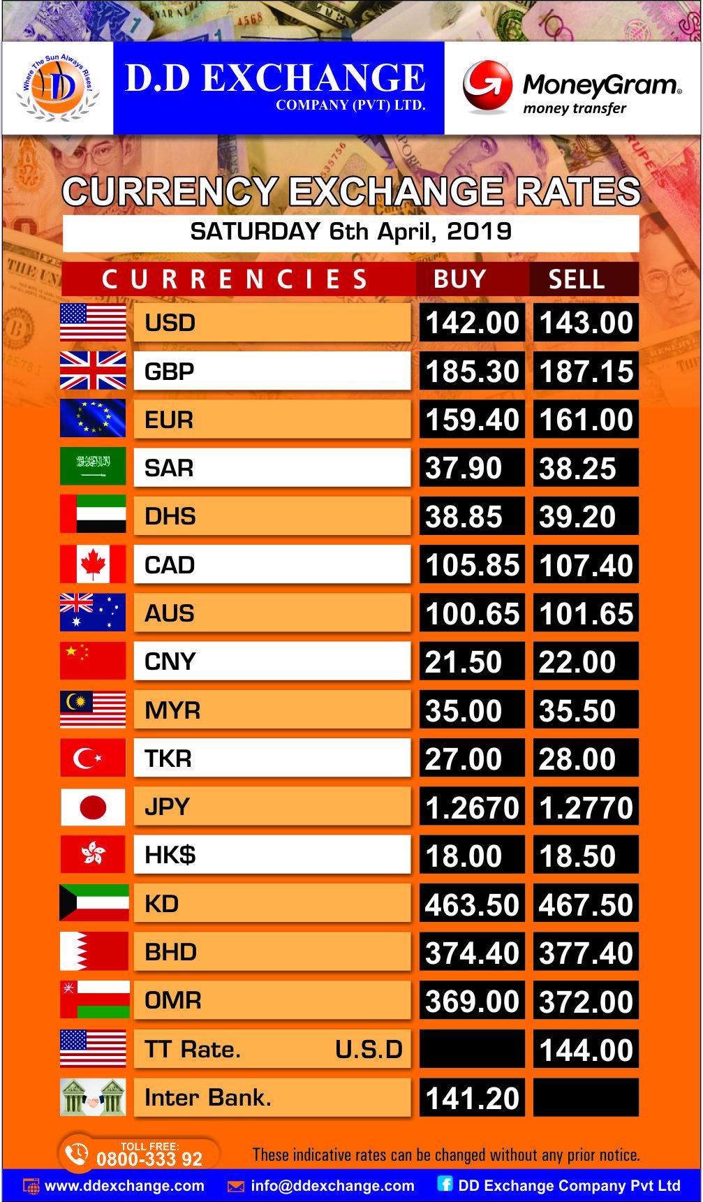 today currency rate euro lavorare da casa con il pc seriamente