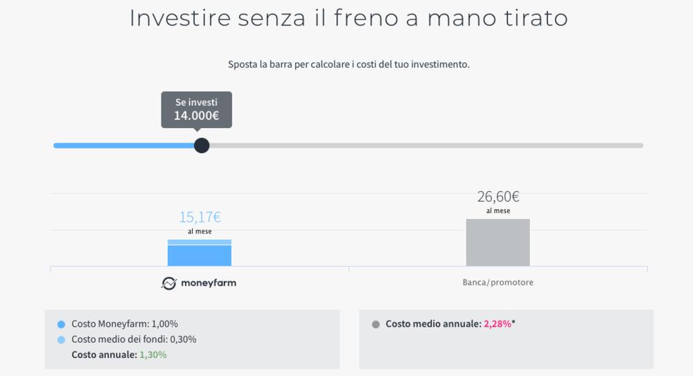 Migliori Siti di Trading Online Italiani – Classifica Broker 2020