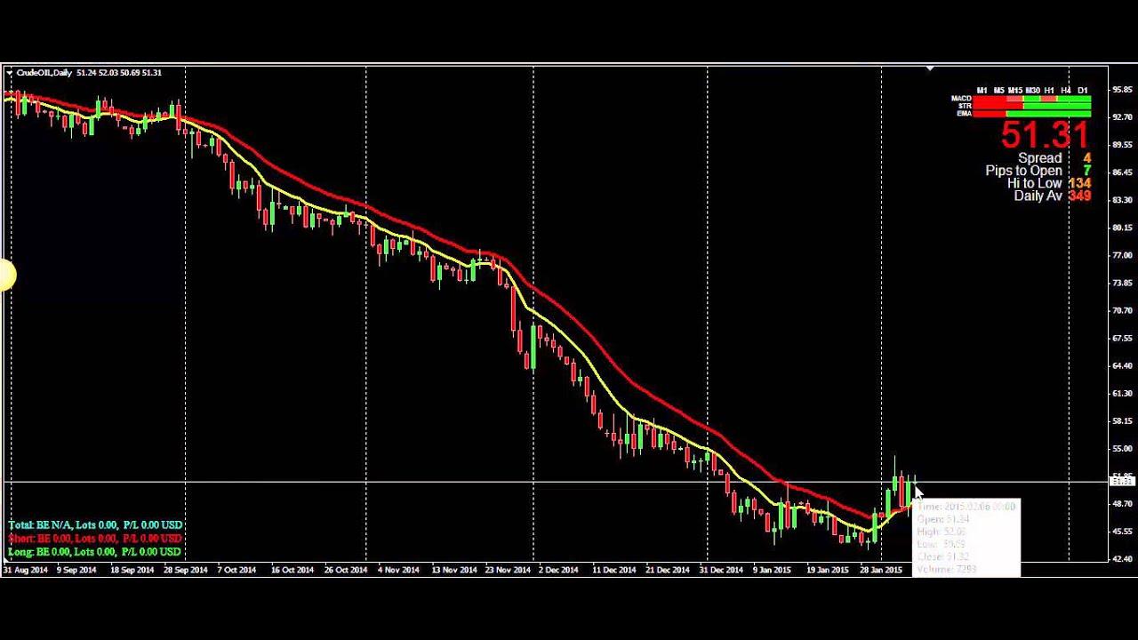 Strategie di trading di cfd pdf, il corso è...