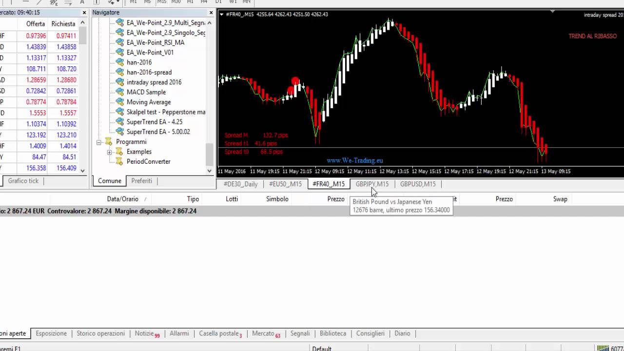 come installare un forex robot strategia forex vincente