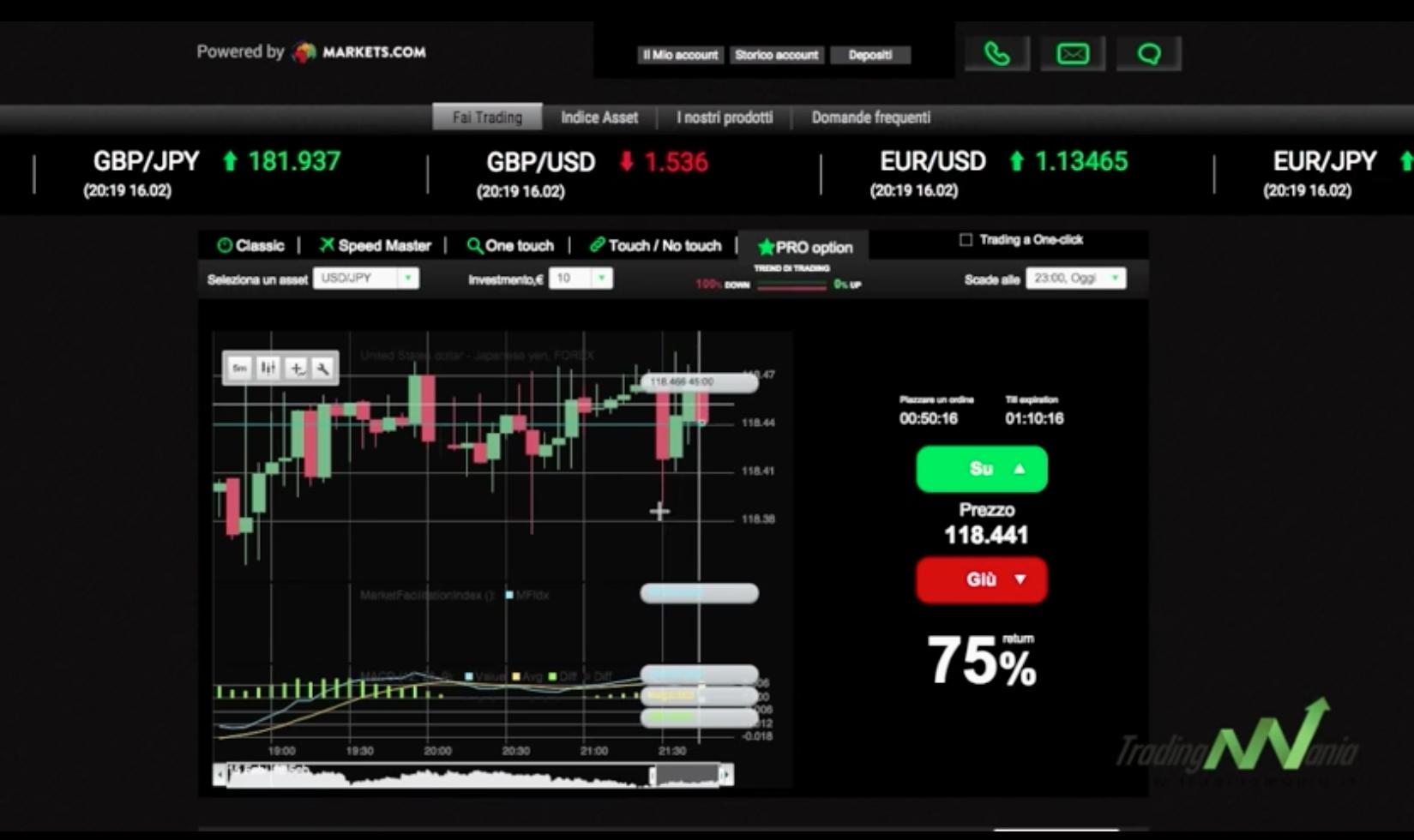 Imparare con i tutorial per il trading opzioni