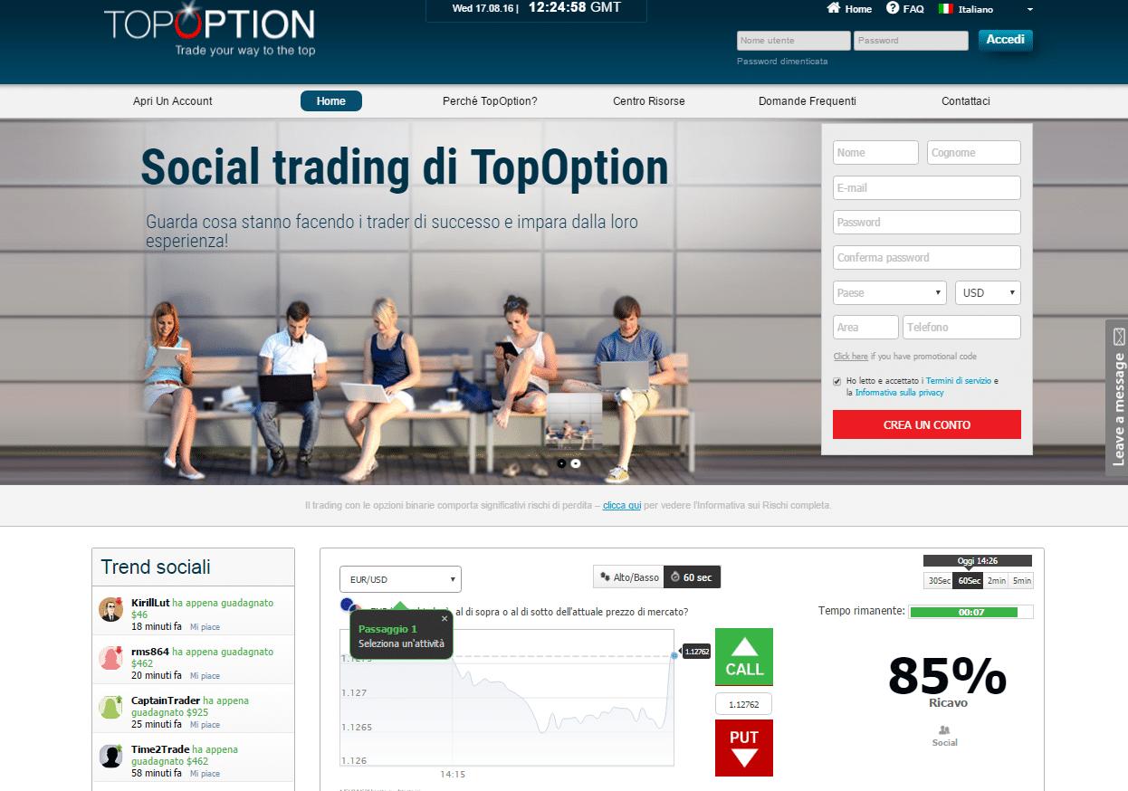 I passi giusti per guadagnare nel trading online con TopOption