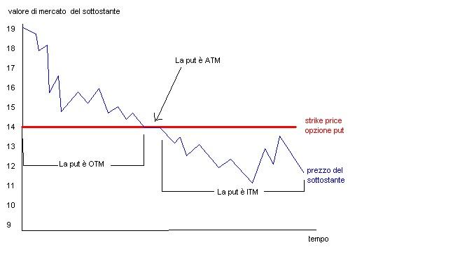 Binary option borsa bit - Binary Trading Brokers
