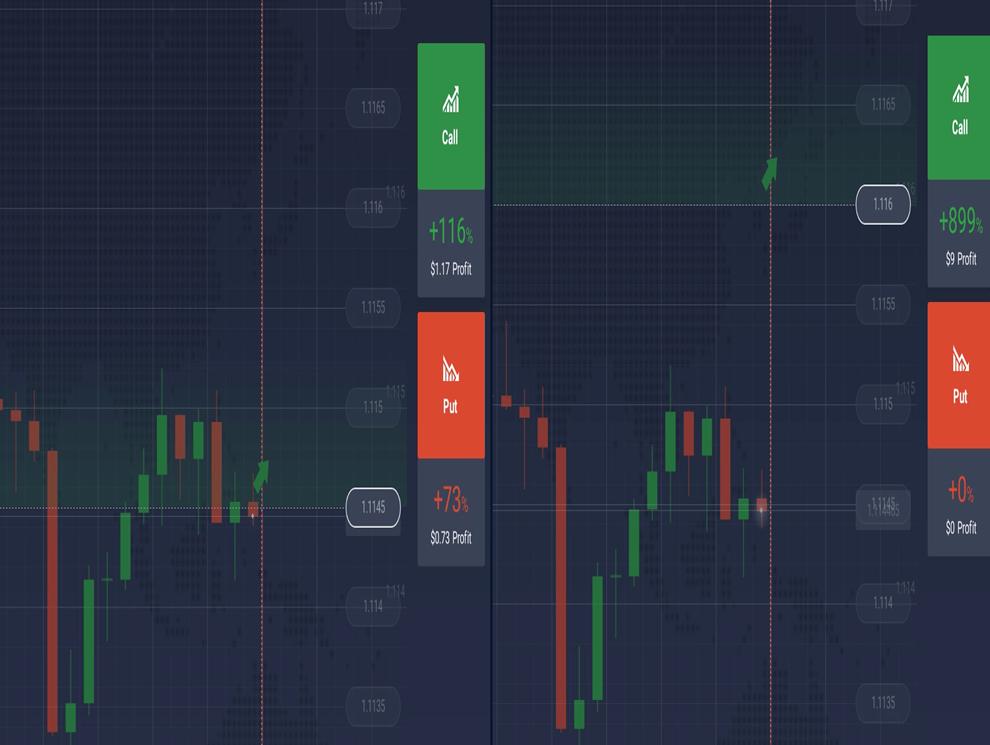 tecniche per trading binario