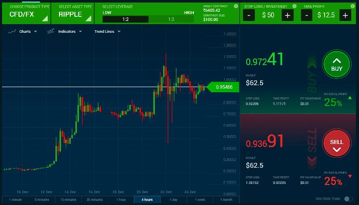 cfda vogue broker di opzioni di trading forex