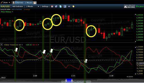 trading mercato forex