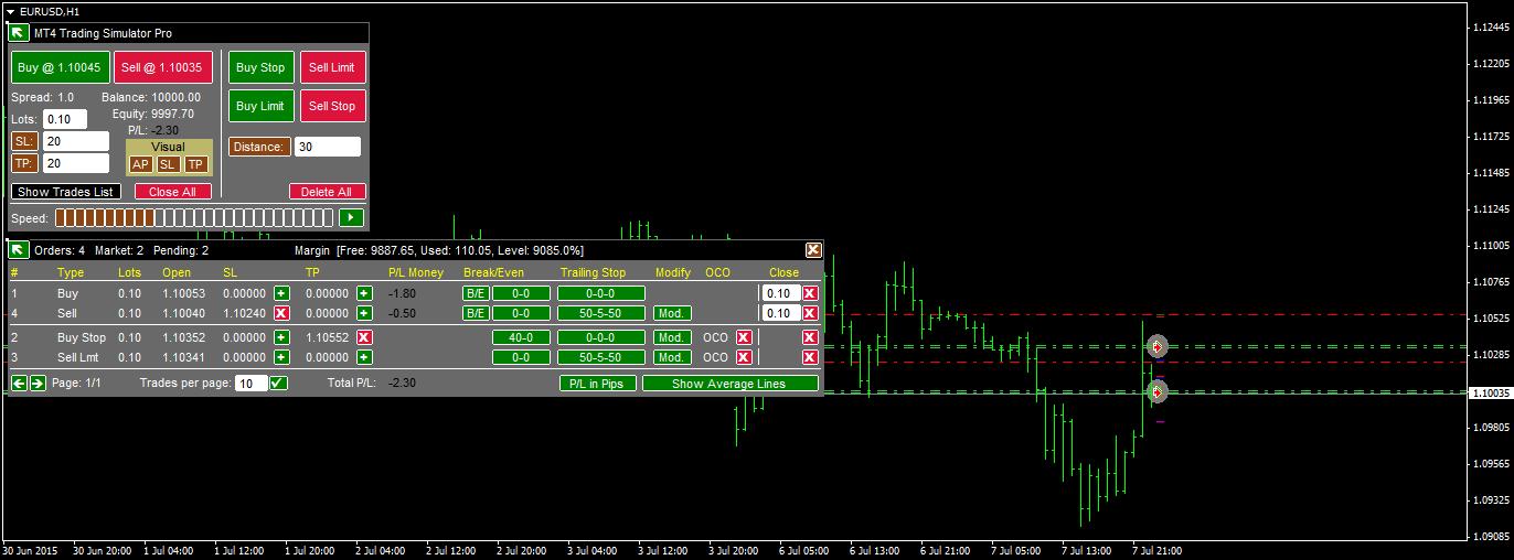 simulatore di trading opzioni binarie gratis