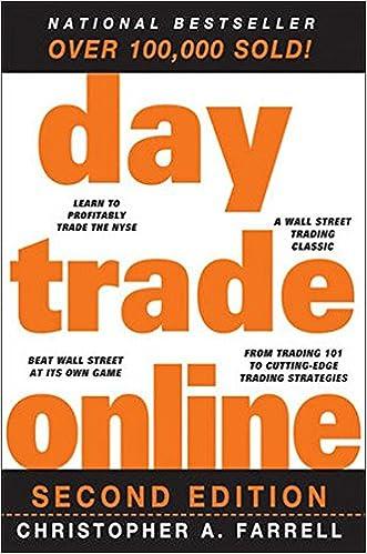 trading online offerte