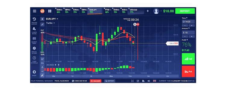 Trading Borsa, Economia e Mercati Finanziari