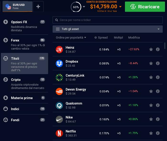 Come iniziare a giocare in Borsa - Diventare trader