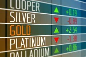 Trading dell'oro attraverso i CFD