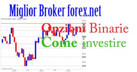 analisi forex euro dollaro forex quando vendere e quando comprare
