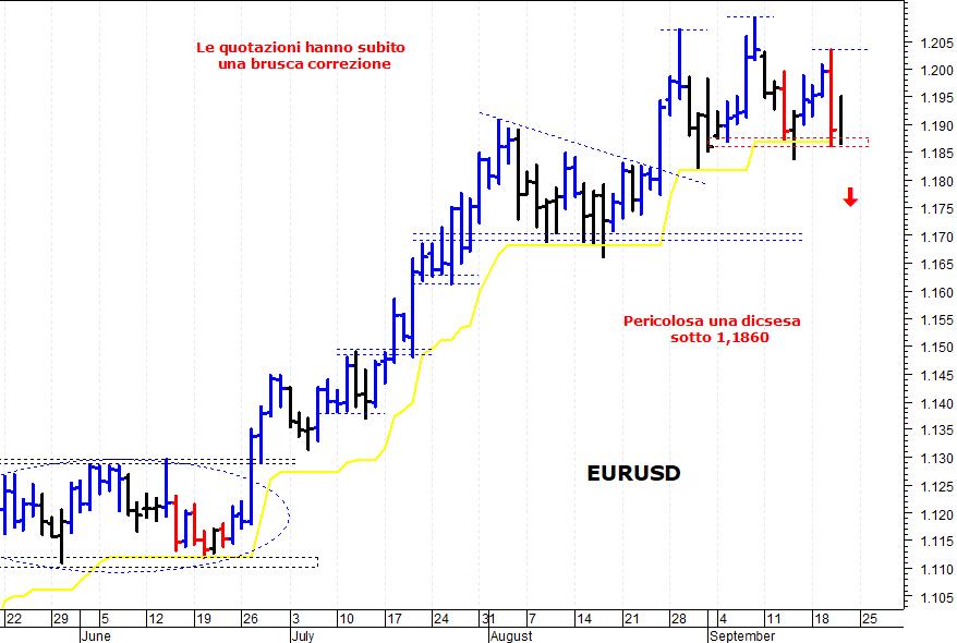programmi per previsioni trading binario iqtoption