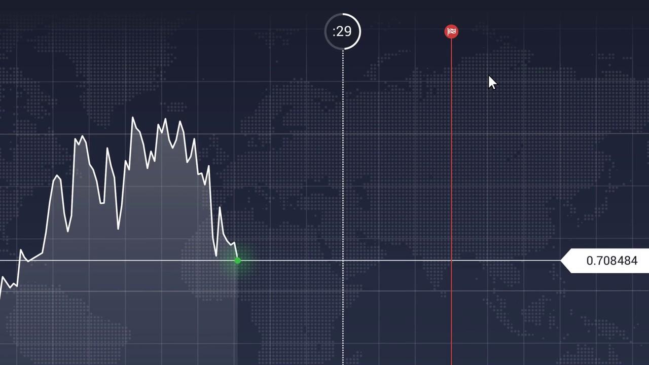 come fare trading con opzioni binarie forum trading option binaire