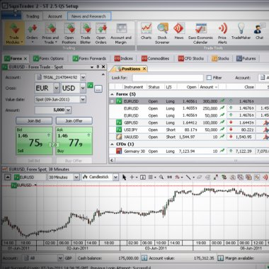 Trade on the leading multi-asset platform
