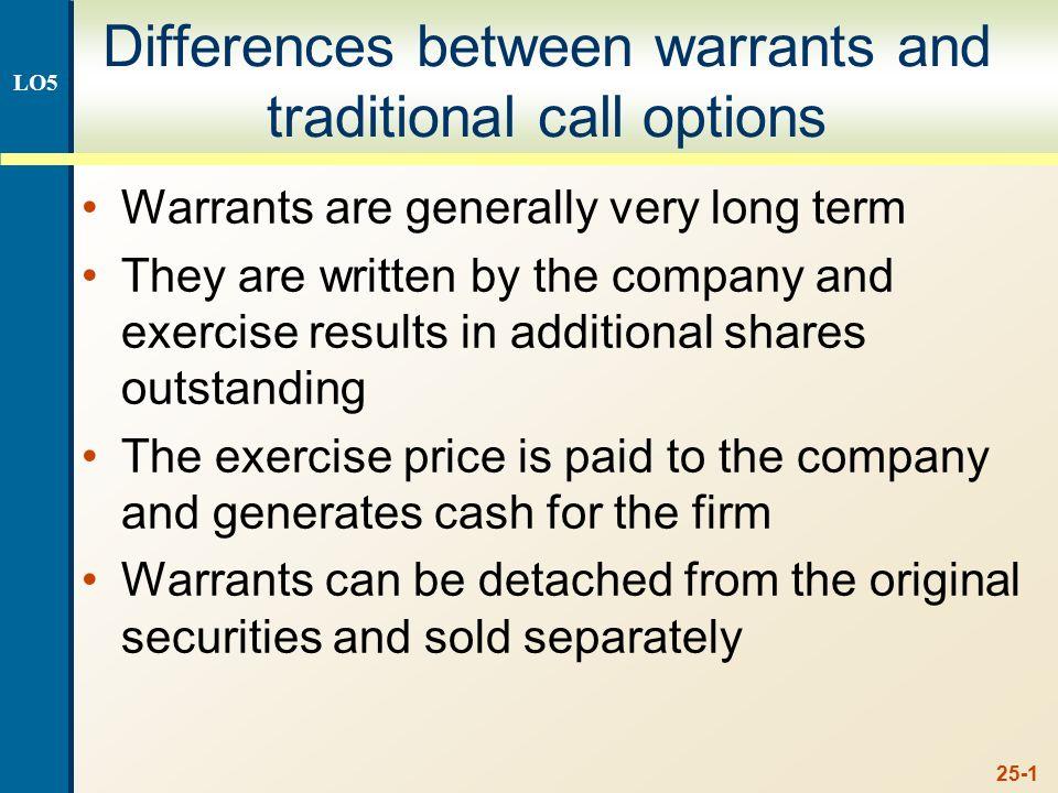 warrant call option