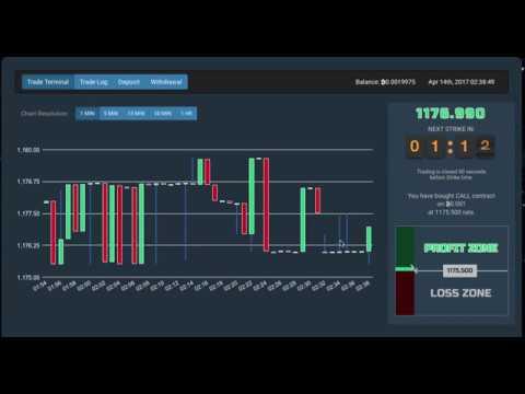bitcoin binary trend dominator binary options options trading
