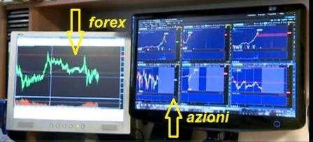 Servizio Le Iene sul trading e le opzioni binarie truffa