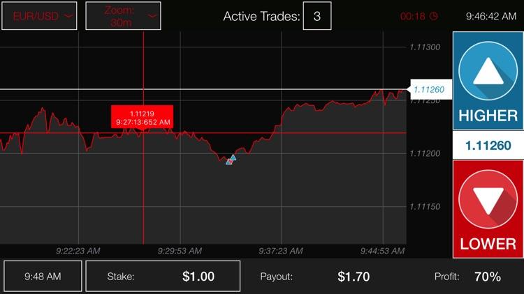 marketsworld binary trading