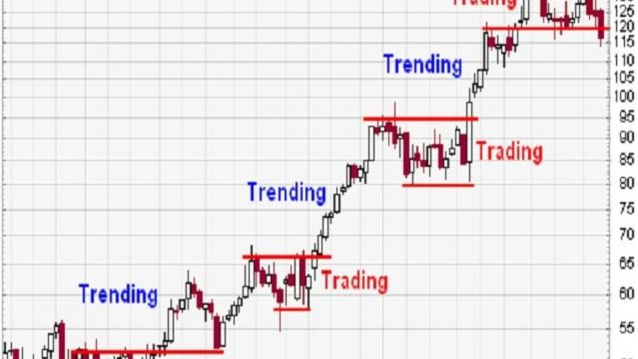 grafici mercato forex