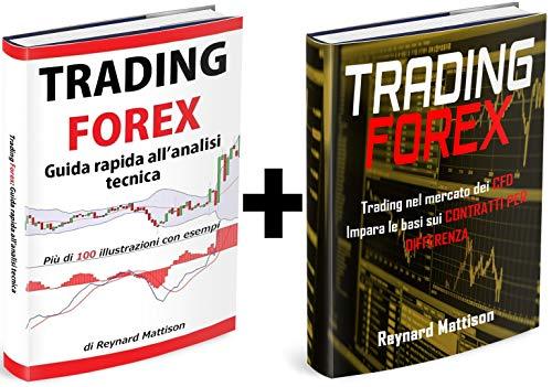 mercato forex guadagni