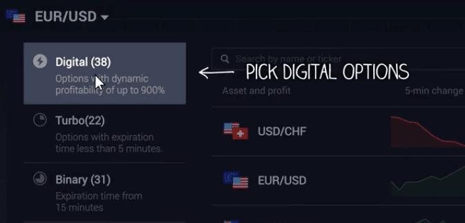digital options
