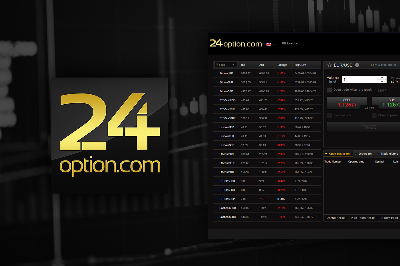 option 24 trading