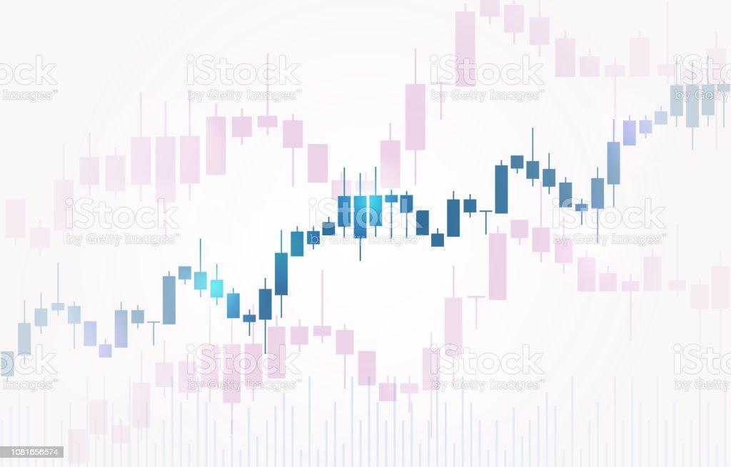 Prodotti di trading
