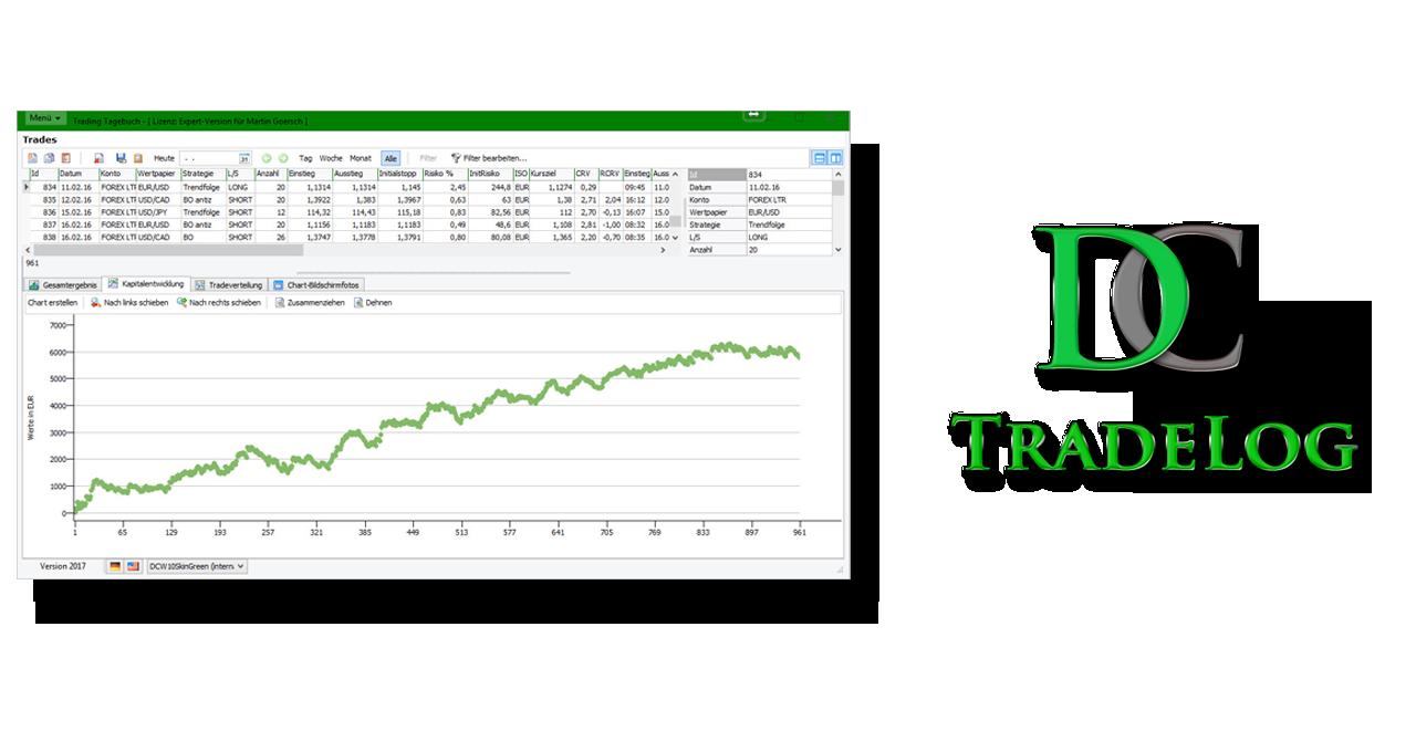 auto trading binario comparativa broker opzioni