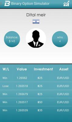 Auto binari trading, Dove investire oggi