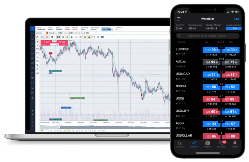cfd demo trading