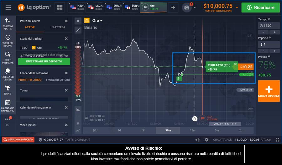 importo minimo su opzioni binarie optionweb blog trading online